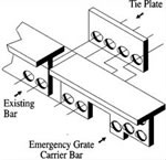 Emergency Grate Carrier Bar Indeck Travagrate Stoker