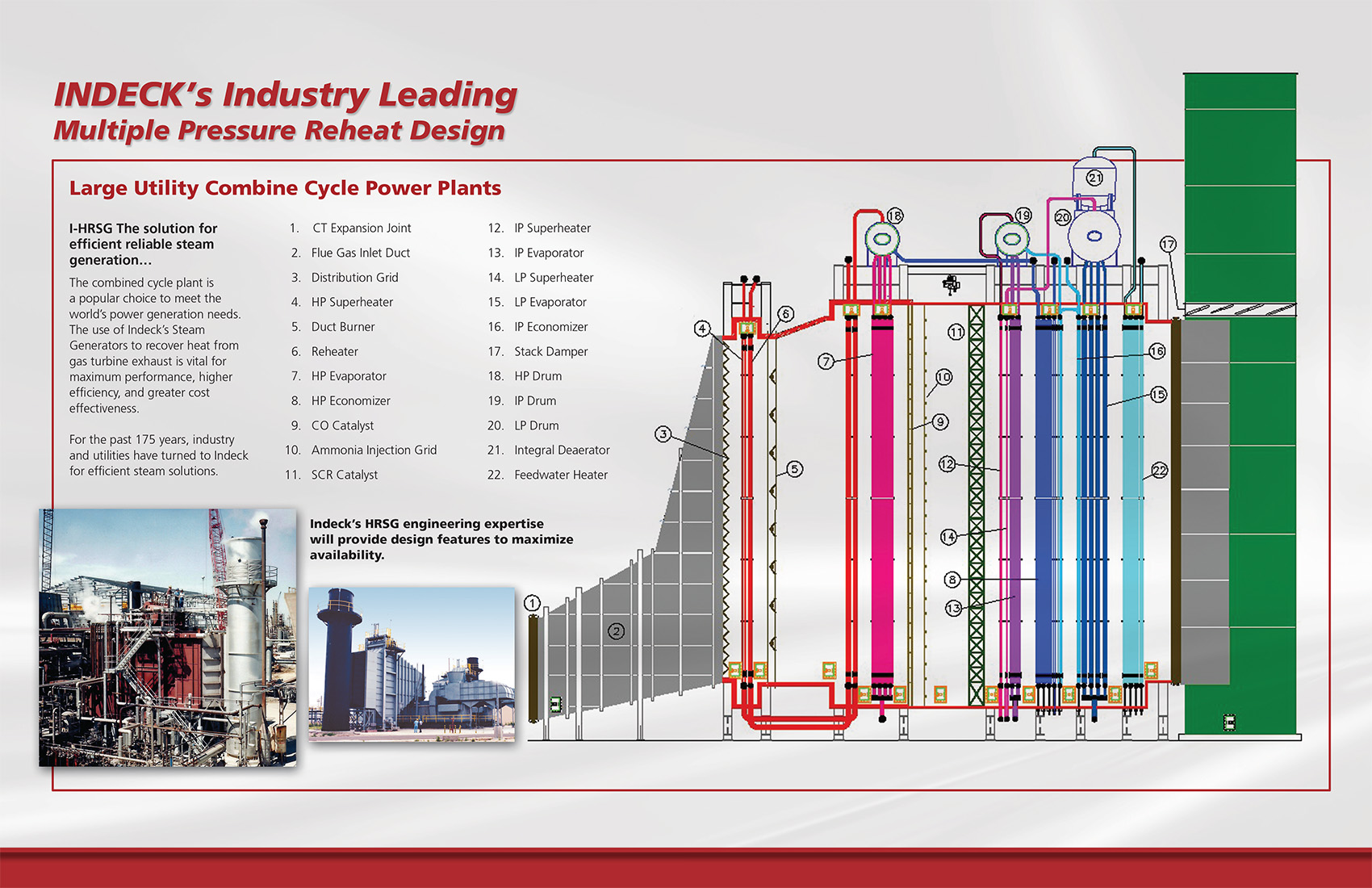 Indeck HRSG large combined cycle power plant